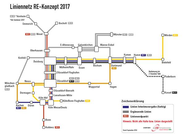 RE-Konzept ab 2017